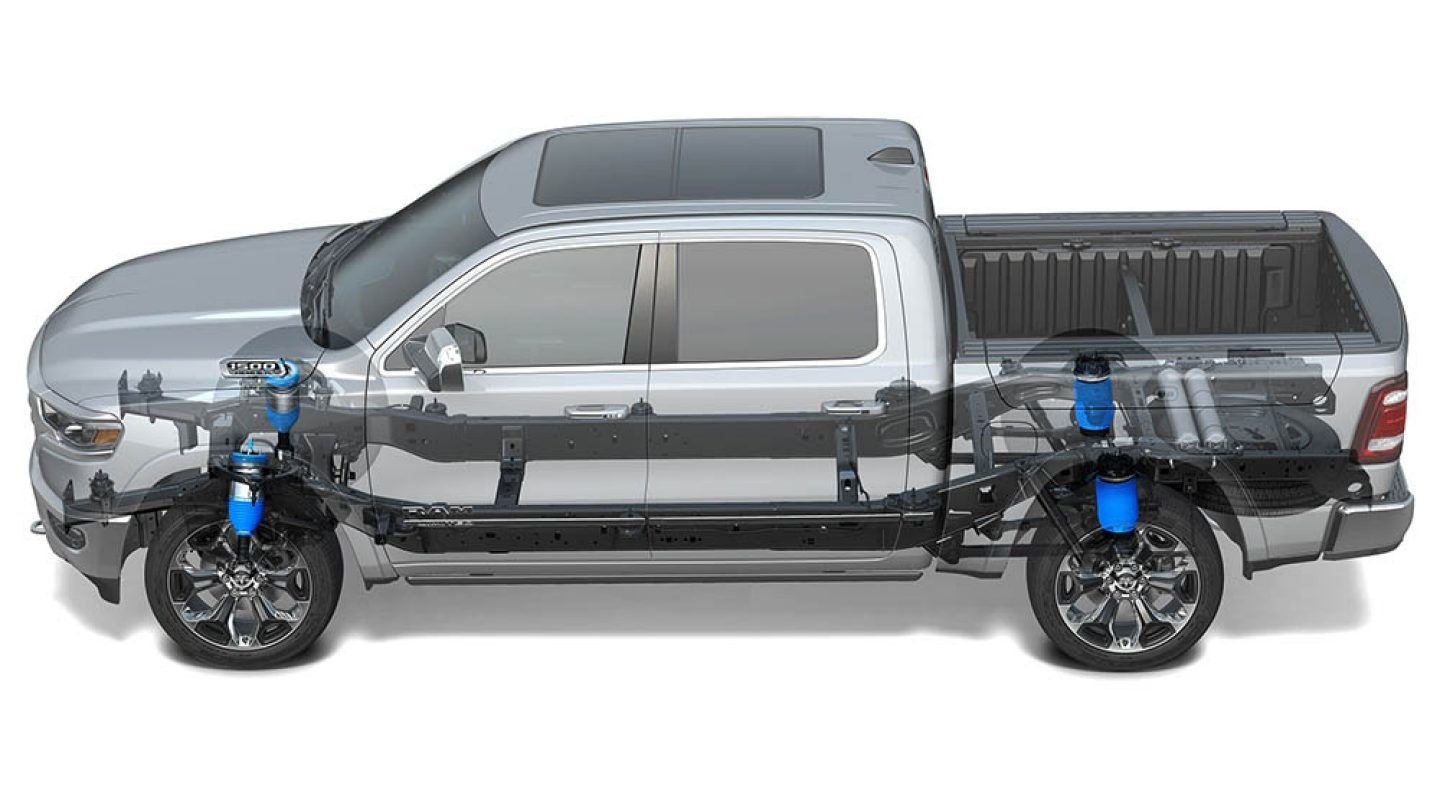 Kokomo IN - 2019 RAM 1500's Mechanical